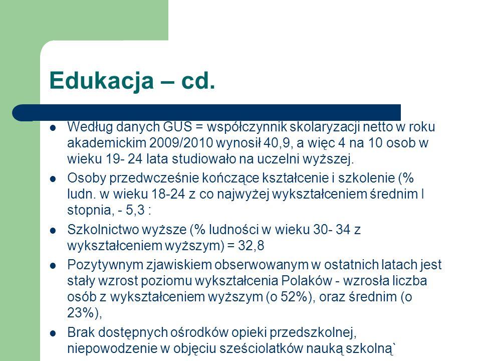 Edukacja – cd. Według danych GUS = współczynnik skolaryzacji netto w roku akademickim 2009/2010 wynosił 40,9, a więc 4 na 10 osob w wieku 19- 24 lata