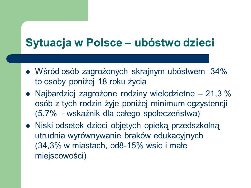 Sytuacja w Polsce – ubóstwo dzieci Wśród osób zagrożonych skrajnym ubóstwem 34% to osoby poniżej 18 roku życia Najbardziej zagrożone rodziny wielodzietne – 21,3 % osób z tych rodzin żyje poniżej minimum egzystencji (5,7% - wskaźnik dla całego społeczeństwa) Niski odsetek dzieci objętych opieką przedszkolną utrudnia wyrównywanie braków edukacyjnych (34,3% w miastach, od8-15% wsie i małe miejscowości)