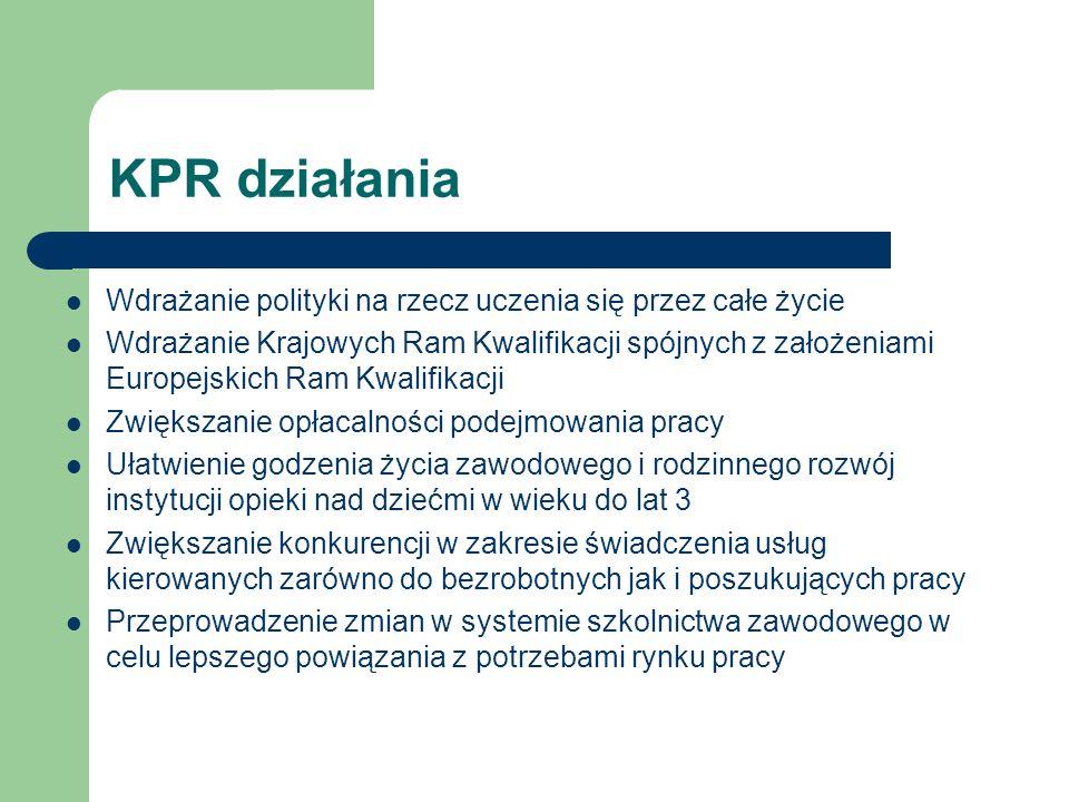 KPR działania Wdrażanie polityki na rzecz uczenia się przez całe życie Wdrażanie Krajowych Ram Kwalifikacji spójnych z założeniami Europejskich Ram Kw
