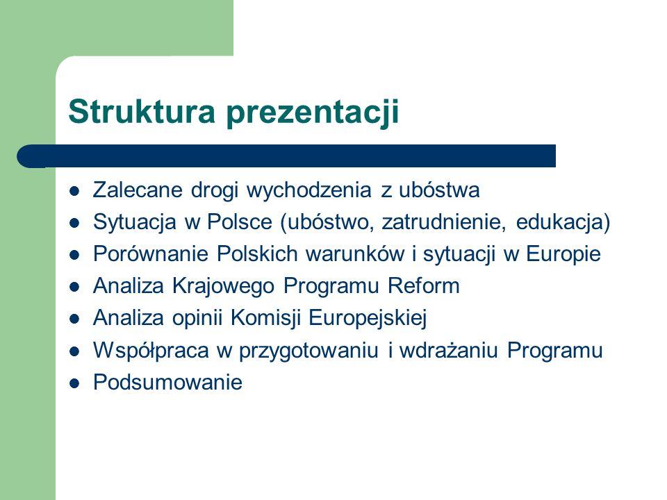 Struktura prezentacji Zalecane drogi wychodzenia z ubóstwa Sytuacja w Polsce (ubóstwo, zatrudnienie, edukacja) Porównanie Polskich warunków i sytuacji w Europie Analiza Krajowego Programu Reform Analiza opinii Komisji Europejskiej Współpraca w przygotowaniu i wdrażaniu Programu Podsumowanie