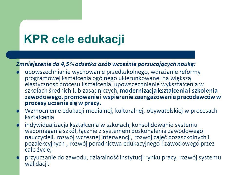 KPR cele edukacji Zmniejszenie do 4,5% odsetka osób wcześnie porzucających naukę: upowszechnianie wychowanie przedszkolnego, wdrażanie reformy programowej kształcenia ogólnego ukierunkowanej na większą elastyczność procesu kształcenia, upowszechnianie wykształcenia w szkołach średnich lub zasadniczych, modernizacja kształcenia i szkolenia zawodowego, promowanie i wspieranie zaangażowania pracodawców w procesy uczenia się w pracy.