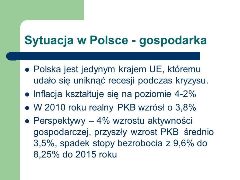 Sytuacja w Polsce - gospodarka Polska jest jedynym krajem UE, któremu udało się uniknąć recesji podczas kryzysu. Inflacja kształtuje się na poziomie 4