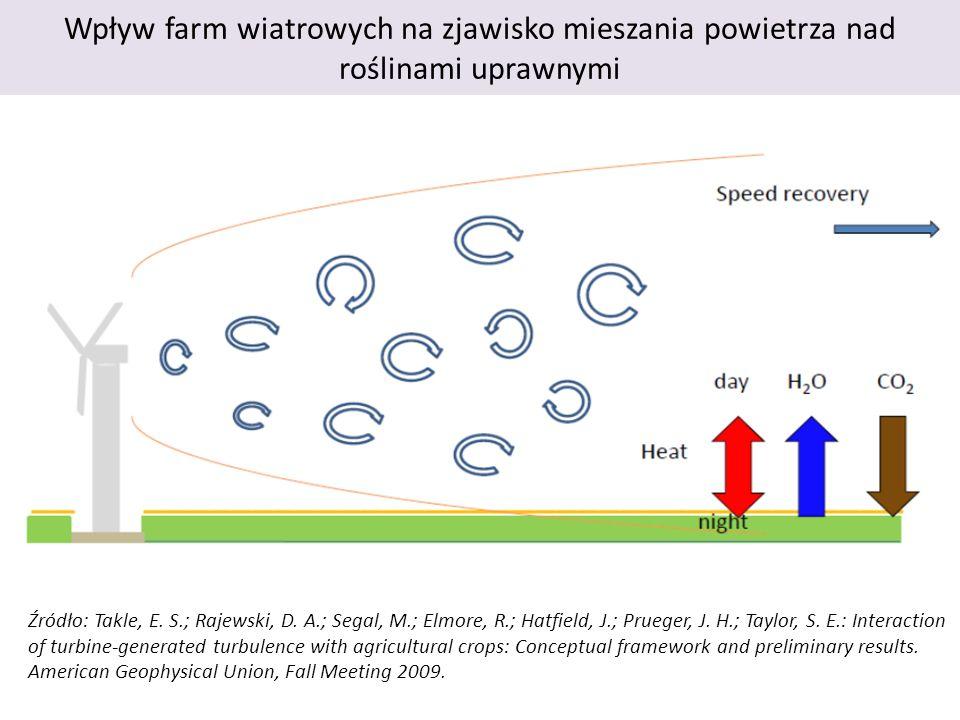 Wpływ farm wiatrowych na zjawisko mieszania powietrza nad roślinami uprawnymi Źródło: Takle, E.
