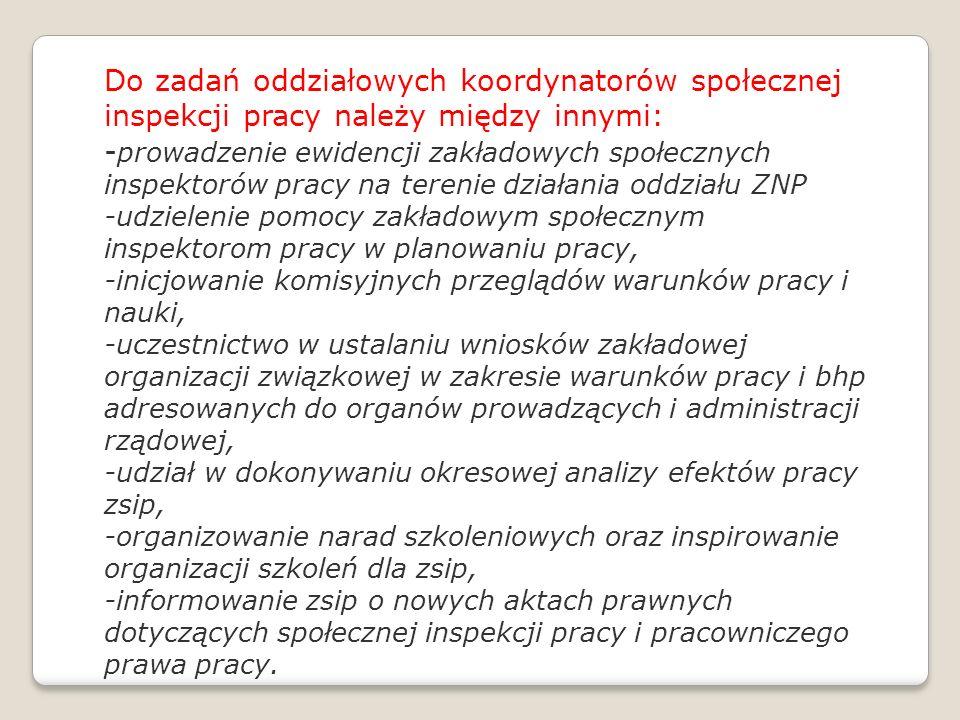 Do zadań oddziałowych koordynatorów społecznej inspekcji pracy należy między innymi: - prowadzenie ewidencji zakładowych społecznych inspektorów pracy