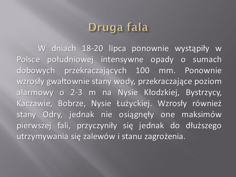 W dniach 18-20 lipca ponownie wystąpiły w Polsce południowej intensywne opady o sumach dobowych przekraczających 100 mm. Ponownie wzrosły gwałtownie s