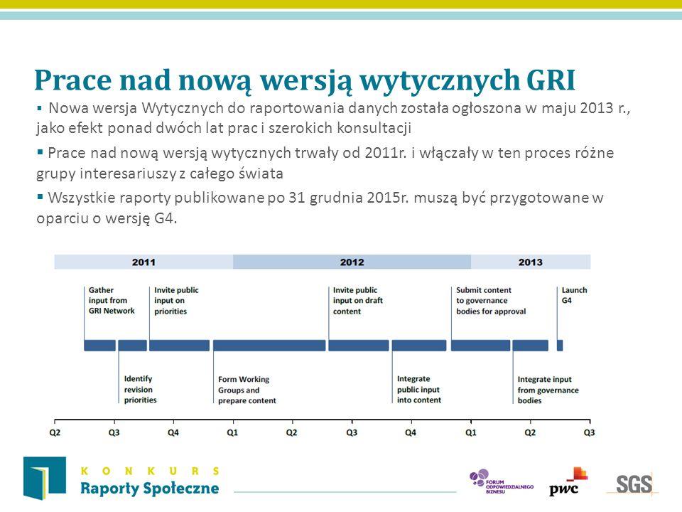 Prace nad nową wersją wytycznych GRI Nowa wersja Wytycznych do raportowania danych została ogłoszona w maju 2013 r., jako efekt ponad dwóch lat prac i
