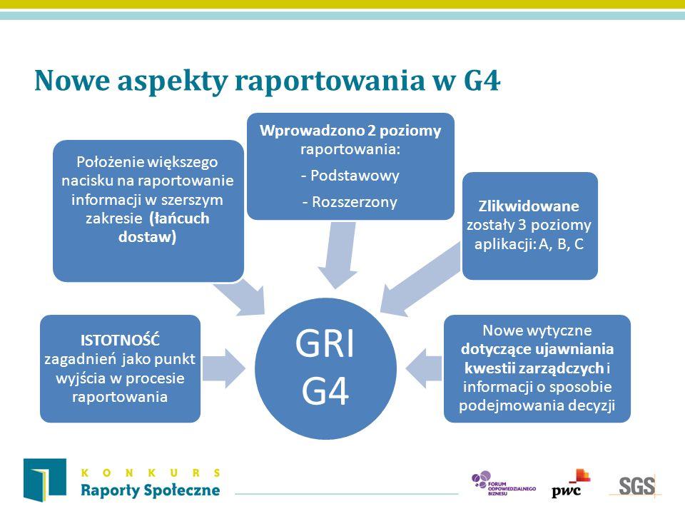 Nowe aspekty raportowania w G4