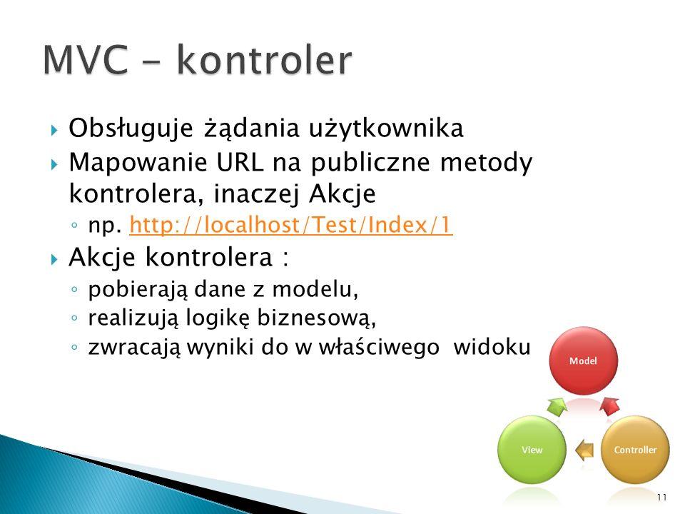 Obsługuje żądania użytkownika Mapowanie URL na publiczne metody kontrolera, inaczej Akcje np. http://localhost/Test/Index/1http://localhost/Test/Index