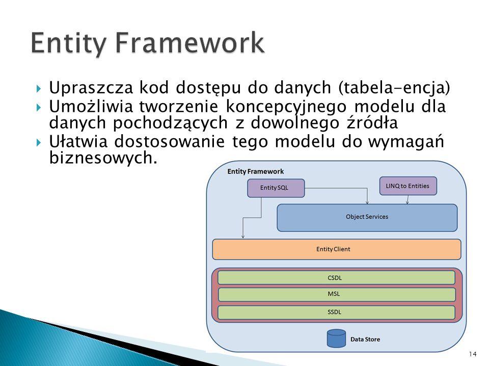 Upraszcza kod dostępu do danych (tabela-encja) Umożliwia tworzenie koncepcyjnego modelu dla danych pochodzących z dowolnego źródła Ułatwia dostosowani