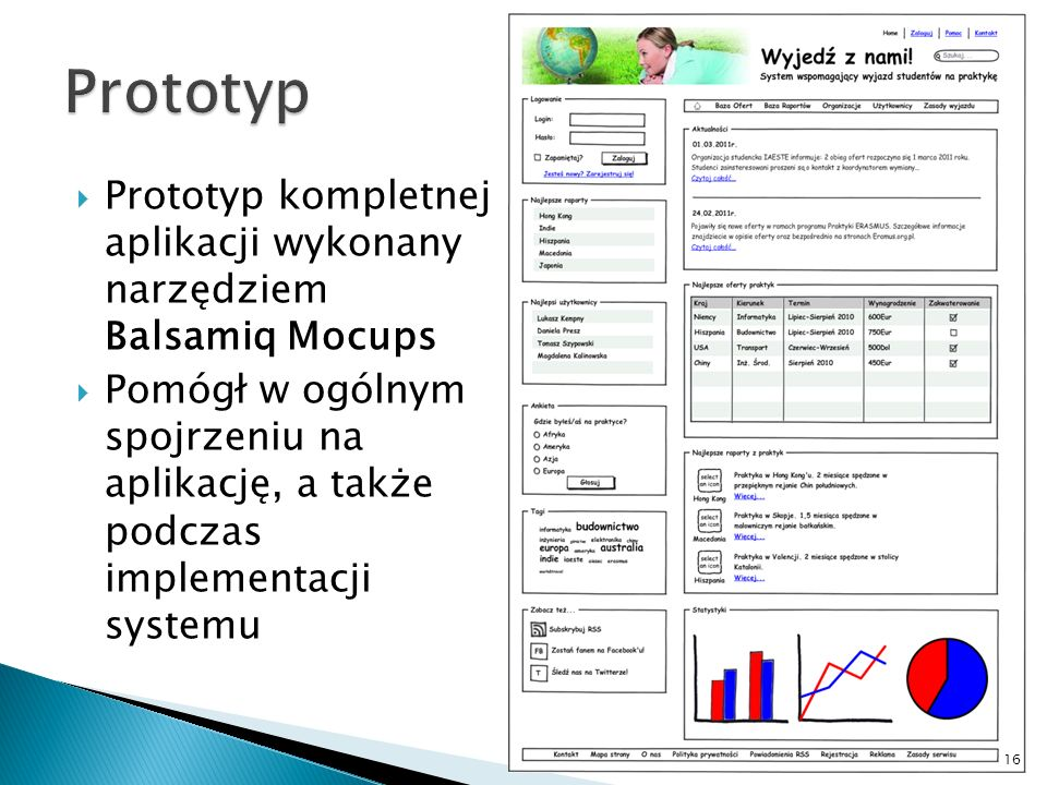 Prototyp kompletnej aplikacji wykonany narzędziem Balsamiq Mocups Pomógł w ogólnym spojrzeniu na aplikację, a także podczas implementacji systemu 16