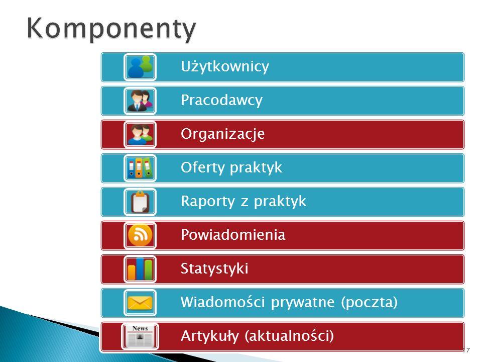 Użytkownicy Pracodawcy Organizacje Oferty praktyk Raporty z praktyk Powiadomienia Statystyki Wiadomości prywatne (poczta) Artykuły (aktualności) 17