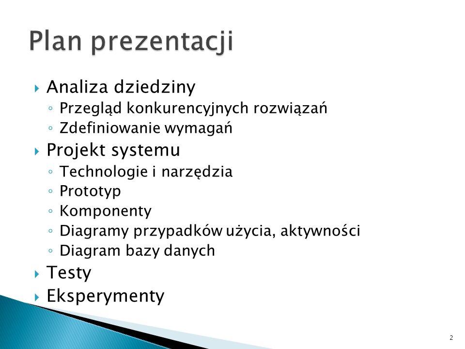 Konkurencyjne rozwiązania – brak Witryny o podobnej tematyce: http://praktyki.eurostudent.pl http://praktyki.studentnews.pl/ http://www.pracuj.pl/praca/student/ 3
