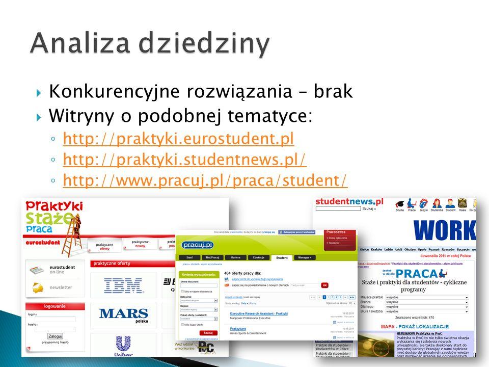 Konkurencyjne rozwiązania – brak Witryny o podobnej tematyce: http://praktyki.eurostudent.pl http://praktyki.studentnews.pl/ http://www.pracuj.pl/prac