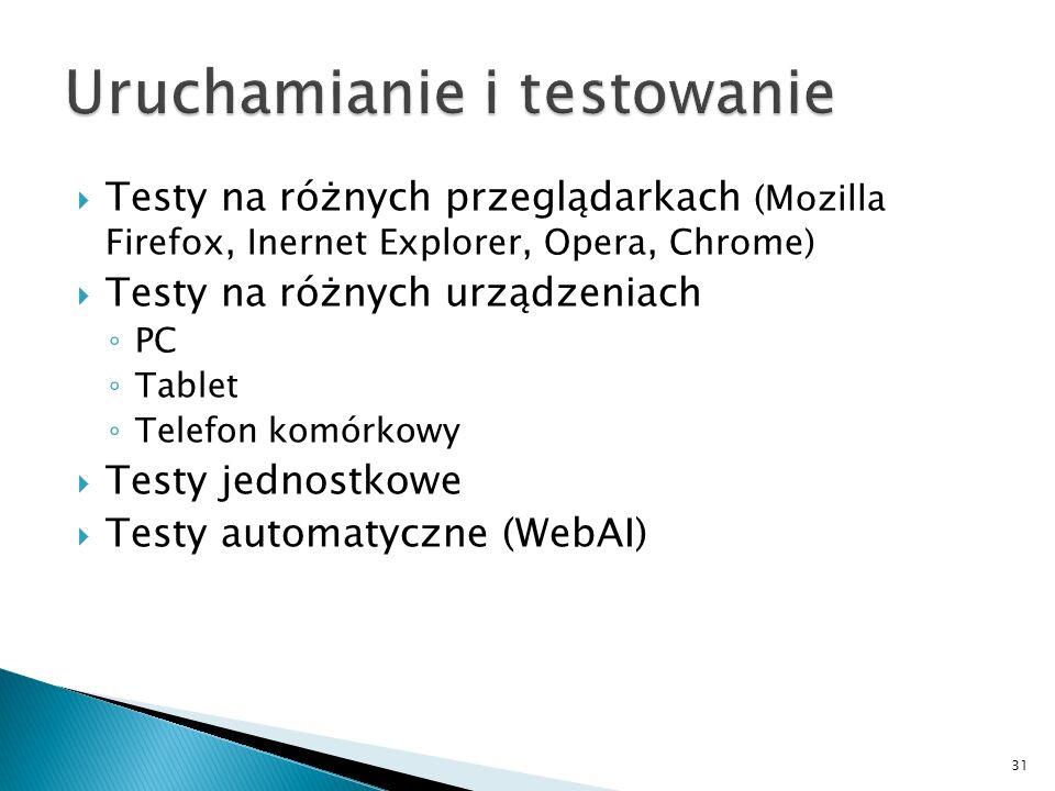 Testy na różnych przeglądarkach (Mozilla Firefox, Inernet Explorer, Opera, Chrome) Testy na różnych urządzeniach PC Tablet Telefon komórkowy Testy jed