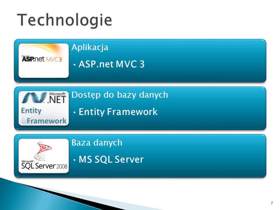 Aplikacja ASP.net MVC 3 Dostęp do bazy danych Entity Framework Baza danych MS SQL Server 7