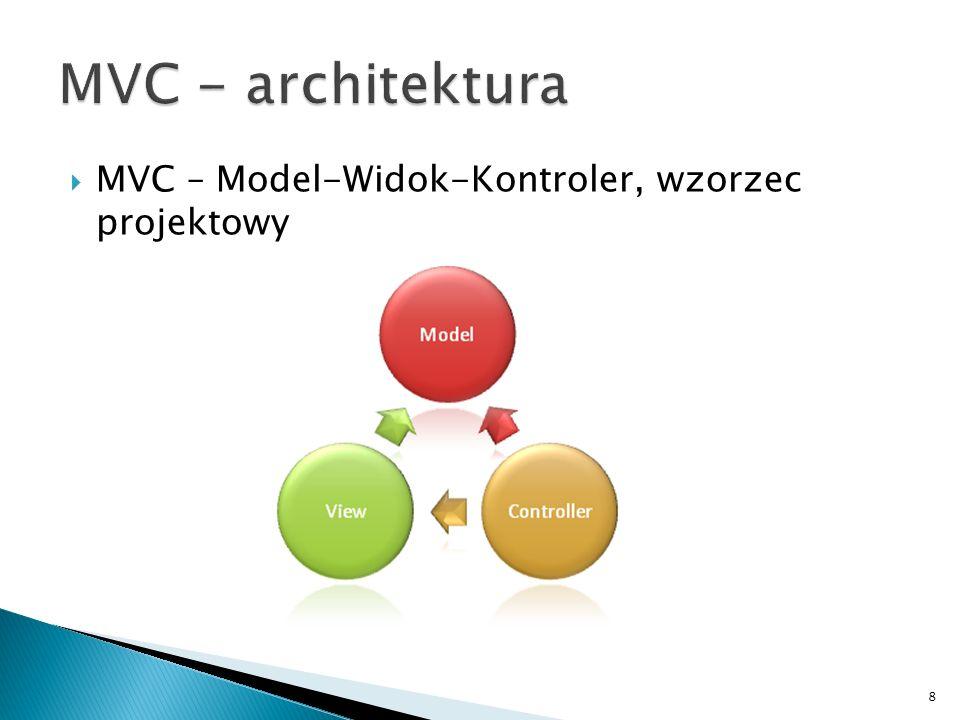 MVC – Model-Widok-Kontroler, wzorzec projektowy 8