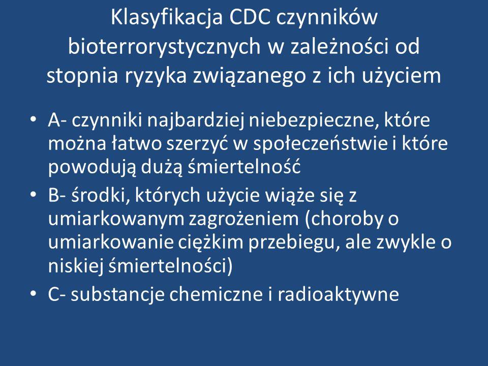Wąglik- nadzór nad chorymi, leczenie i profilaktyka - przymusowa hospitalizacja; - zakażeni nie wymagają izolacji; - transport chorych nie wymaga szczególnych zabezpieczeń; - leczenie antybiotykami, – np.