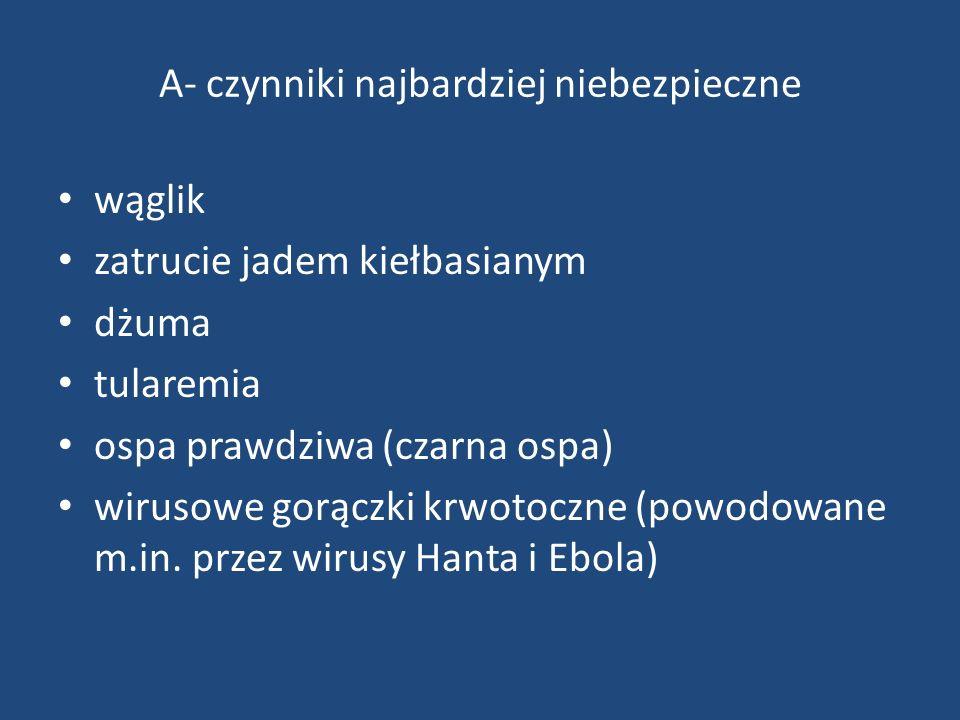 SARS Severe Acute Respiratory Syndrome Etiologia: SARS-CoV (coronavirus) Epidemia 2003-2004