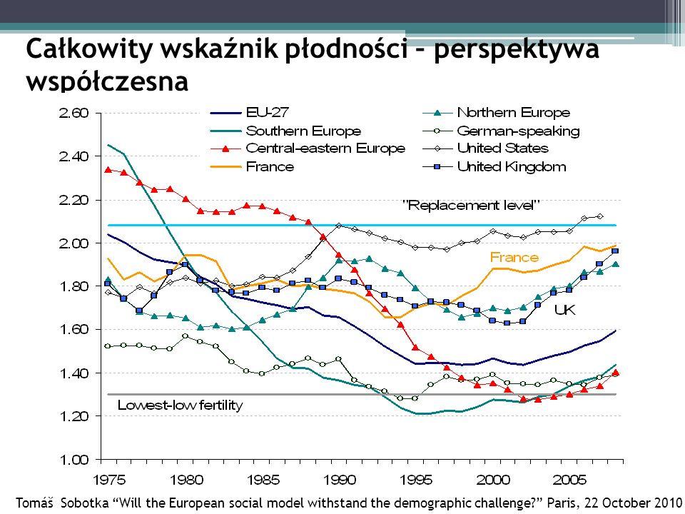 Całkowity wskaźnik płodności – perspektywa współczesna Tomáš Sobotka Will the European social model withstand the demographic challenge? Paris, 22 Oct