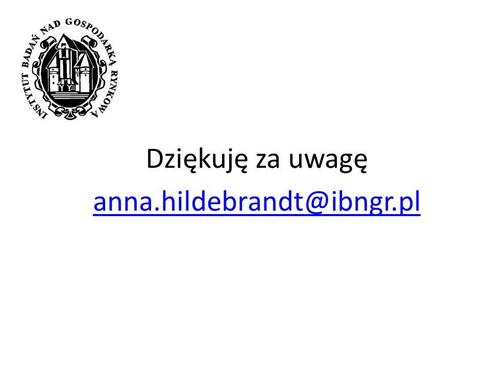 Dziękuję za uwagę anna.hildebrandt@ibngr.pl