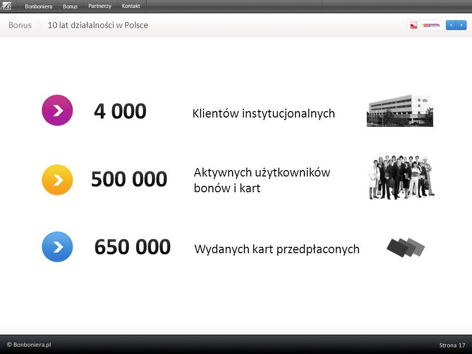 Bonus 10 lat działalności w Polsce Klientów instytucjonalnych Aktywnych użytkowników bonów i kart Wydanych kart przedpłaconych BonbonieraBonus Partner