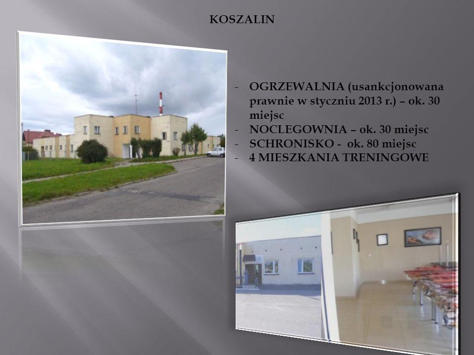 KOSZALIN - OGRZEWALNIA (usankcjonowana prawnie w styczniu 2013 r.) – ok. 30 miejsc - NOCLEGOWNIA – ok. 30 miejsc - SCHRONISKO - ok. 80 miejsc - 4 MIES