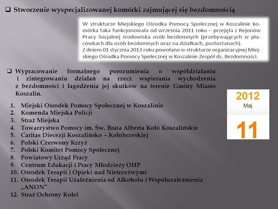 Stworzenie wyspecjalizowanej komórki zajmującej się bezdomnością Wypracowanie formalnego porozumienia o współdziałaniu i zintegrowaniu działań na rzecz wspierania wychodzenia z bezdomności i łagodzenia jej skutków na terenie Gminy Miasto Koszalin.
