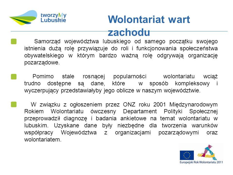 Wolontariat wart zachodu Dostępne badania stowarzyszenia Klon/Jawor przeprowadzone w 2008 r.