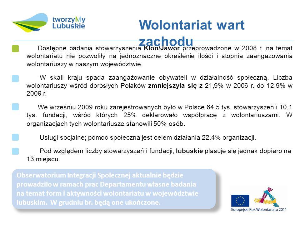 Wolontariat wart zachodu Wyniki własnych badań z 2001 r.