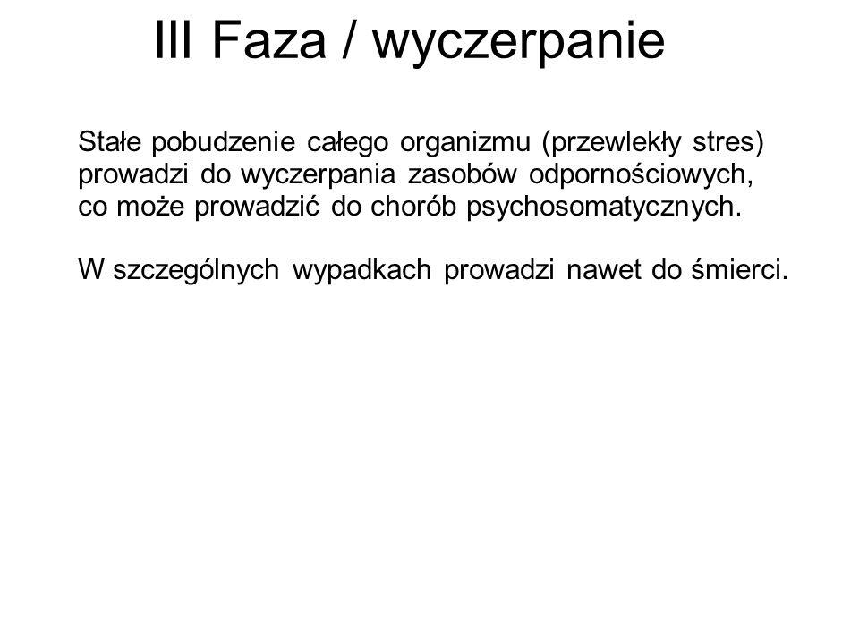 III Faza / wyczerpanie Stałe pobudzenie całego organizmu (przewlekły stres) prowadzi do wyczerpania zasobów odpornościowych, co może prowadzić do chor