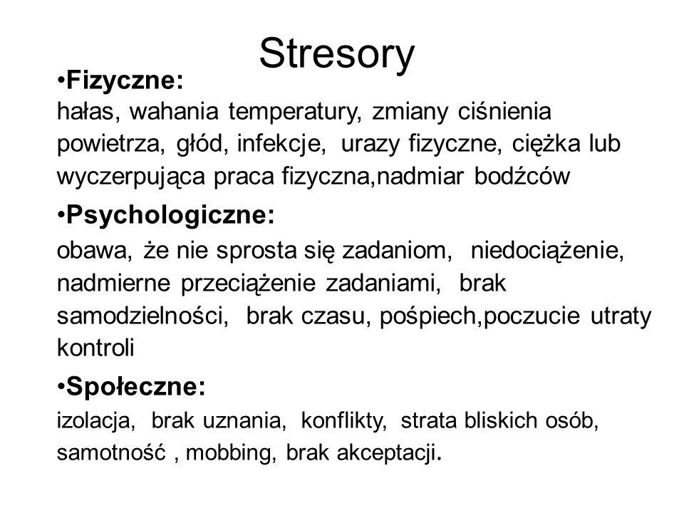 Stresory Fizyczne: hałas, wahania temperatury, zmiany ciśnienia powietrza, głód, infekcje, urazy fizyczne, ciężka lub wyczerpująca praca fizyczna,nadm