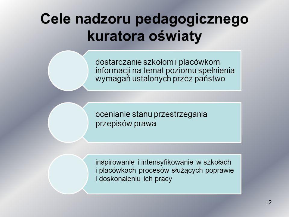 Cele nadzoru pedagogicznego kuratora oświaty dostarczanie szkołom i placówkom informacji na temat poziomu spełnienia wymagań ustalonych przez państwo