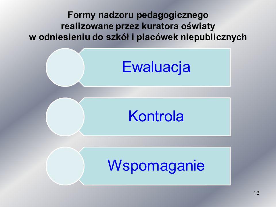Formy nadzoru pedagogicznego realizowane przez kuratora oświaty w odniesieniu do szkół i placówek niepublicznych Ewaluacja Kontrola Wspomaganie 13