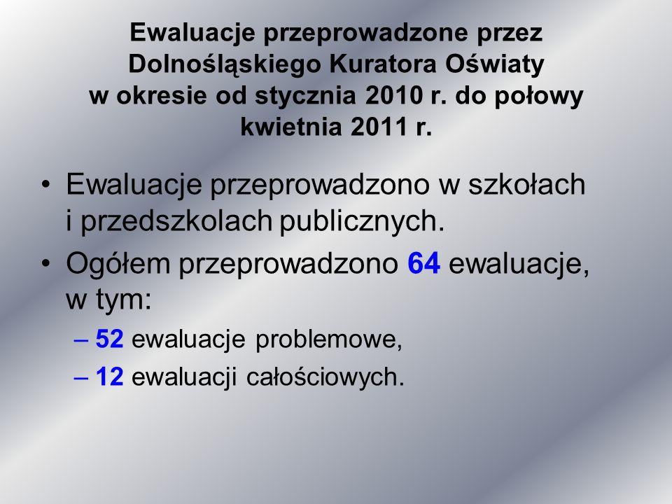 Ewaluacje przeprowadzone przez Dolnośląskiego Kuratora Oświaty w okresie od stycznia 2010 r. do połowy kwietnia 2011 r. Ewaluacje przeprowadzono w szk