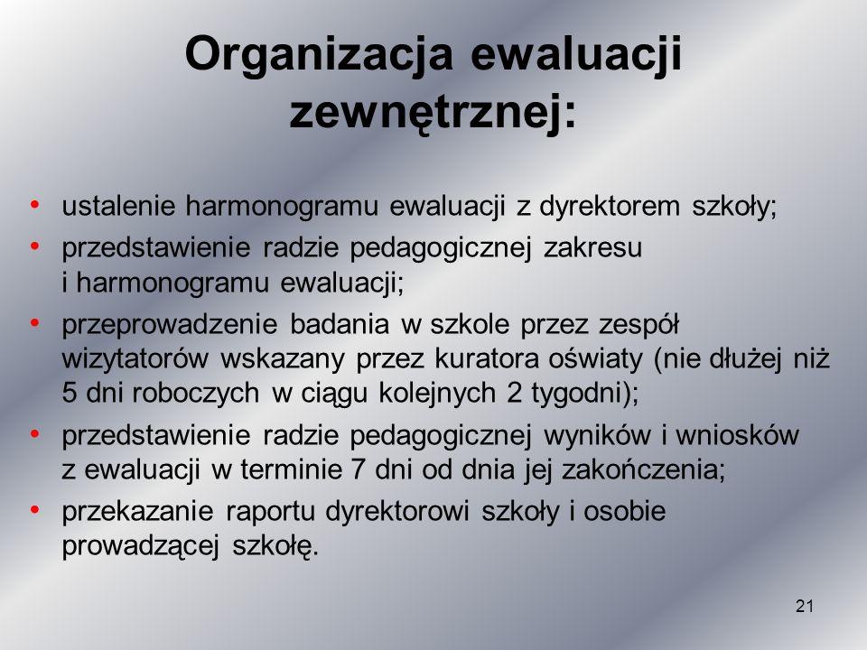 Organizacja ewaluacji zewnętrznej: ustalenie harmonogramu ewaluacji z dyrektorem szkoły; przedstawienie radzie pedagogicznej zakresu i harmonogramu ew
