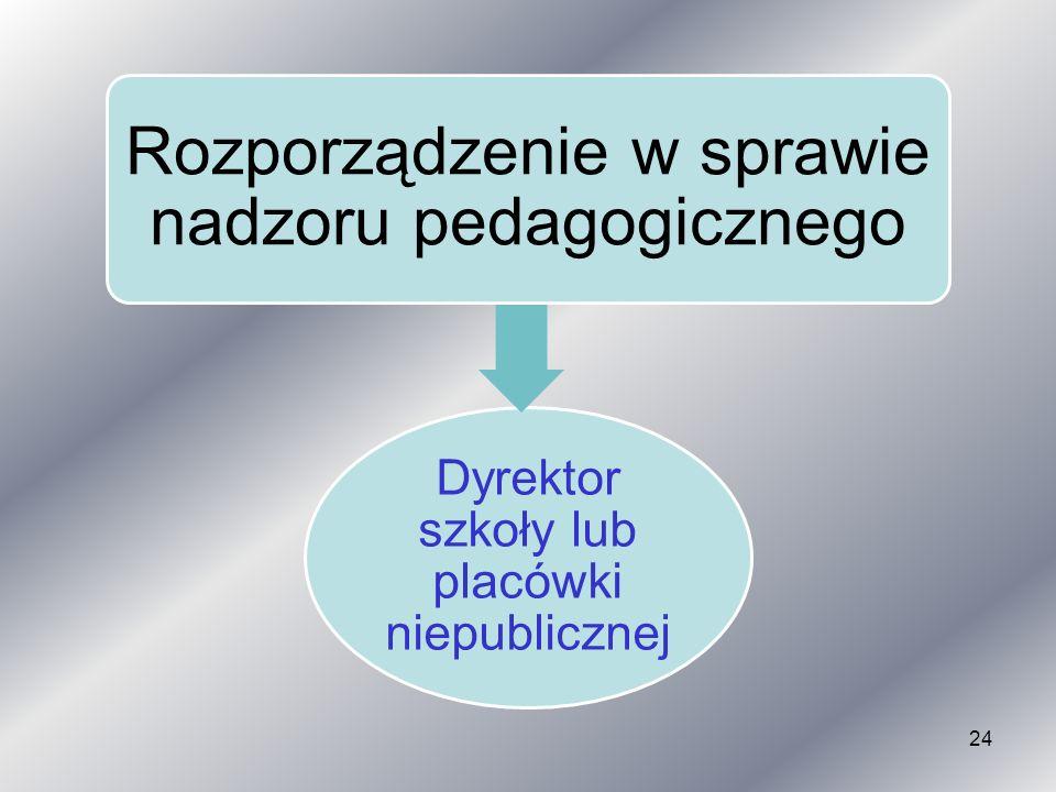 Dyrektor szkoły lub placówki niepublicznej Rozporządzenie w sprawie nadzoru pedagogicznego 24