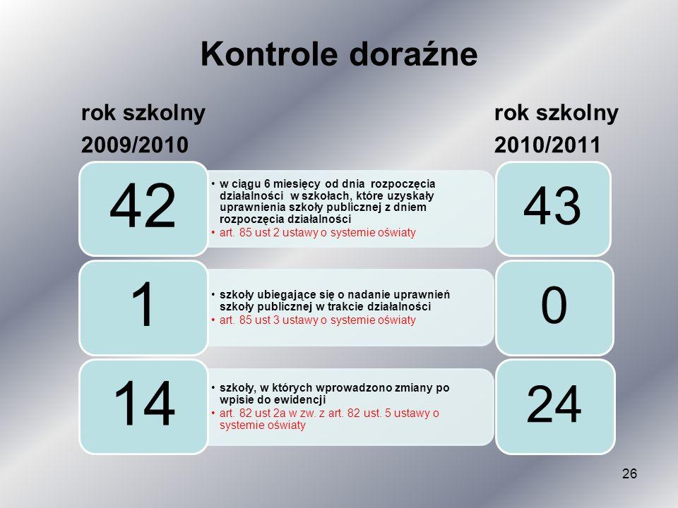 Kontrole doraźne rok szkolny 2009/2010 w ciągu 6 miesięcy od dnia rozpoczęcia działalności w szkołach, które uzyskały uprawnienia szkoły publicznej z