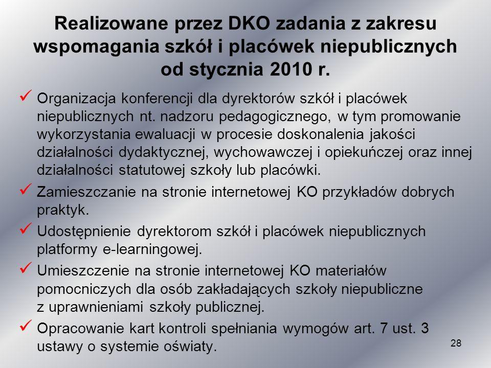 Realizowane przez DKO zadania z zakresu wspomagania szkół i placówek niepublicznych od stycznia 2010 r. Organizacja konferencji dla dyrektorów szkół i