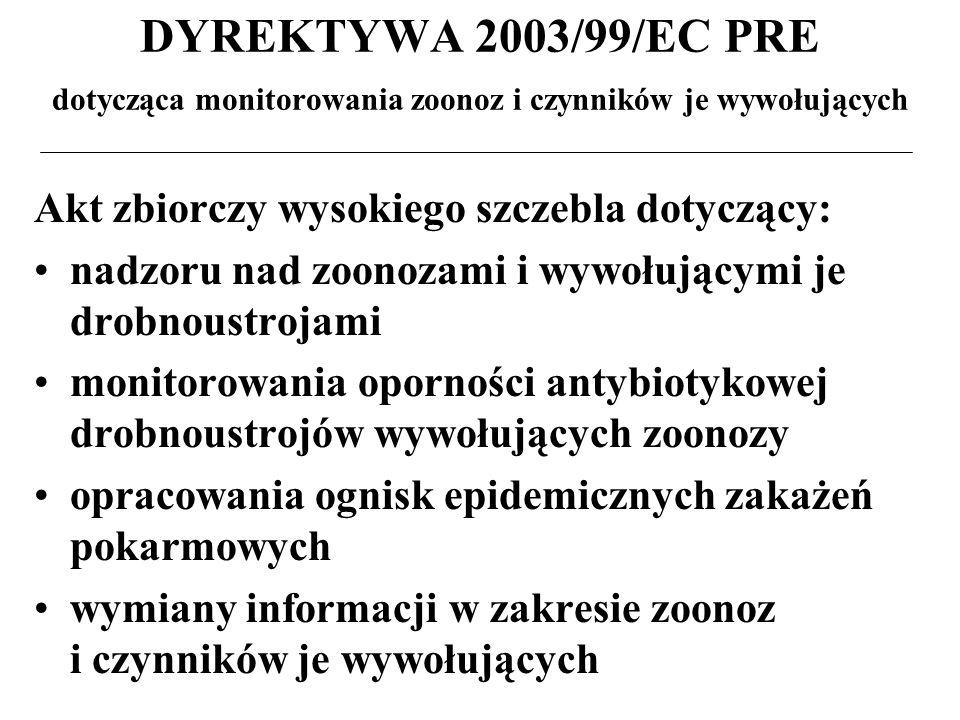 DYREKTYWA 2003/99/EC PRE dotycząca monitorowania zoonoz i czynników je wywołujących Akt zbiorczy wysokiego szczebla dotyczący: nadzoru nad zoonozami i wywołującymi je drobnoustrojami monitorowania oporności antybiotykowej drobnoustrojów wywołujących zoonozy opracowania ognisk epidemicznych zakażeń pokarmowych wymiany informacji w zakresie zoonoz i czynników je wywołujących