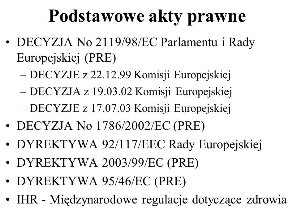 Podstawowe akty prawne DECYZJA No 2119/98/EC Parlamentu i Rady Europejskiej (PRE) –DECYZJE z 22.12.99 Komisji Europejskiej –DECYZJA z 19.03.02 Komisji Europejskiej –DECYZJE z 17.07.03 Komisji Europejskiej DECYZJA No 1786/2002/EC (PRE) DYREKTYWA 92/117/EEC Rady Europejskiej DYREKTYWA 2003/99/EC (PRE) DYREKTYWA 95/46/EC (PRE) IHR - Międzynarodowe regulacje dotyczące zdrowia