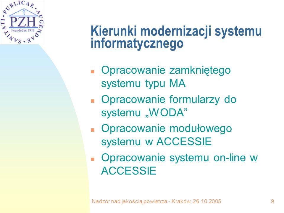 Nadzór nad jakością powietrza - Kraków, 26.10.200510 Doskonalenie systemu zapewnienia jakości danych n Uczestnictwo wszystkich laboratoriów w sprawdzianach biegłości n Objęcie systemem jakości gromadzenie i weryfikację danych monitoringowych n Cykliczne szkolenia z obsługi narzędzi informatycznych