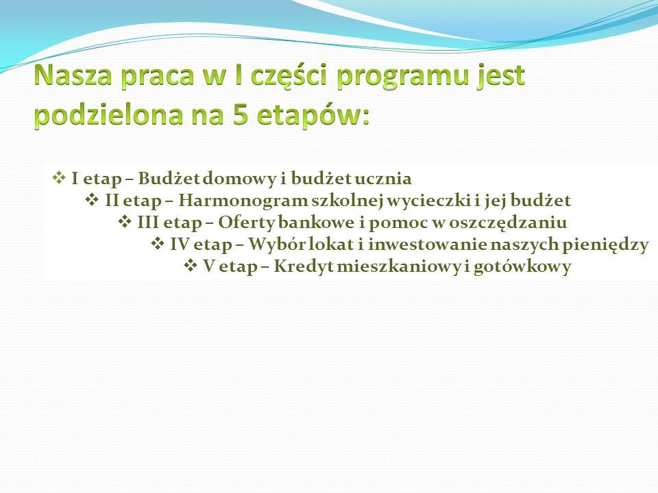 I etap – Budżet domowy i budżet ucznia II etap – Harmonogram szkolnej wycieczki i jej budżet III etap – Oferty bankowe i pomoc w oszczędzaniu IV etap
