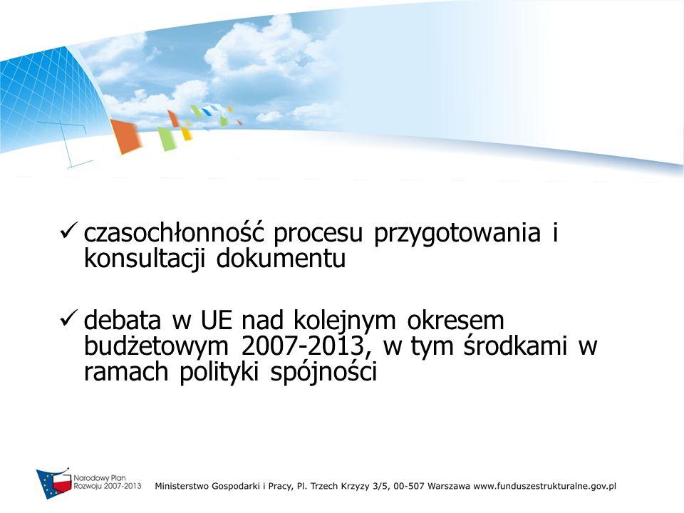czasochłonność procesu przygotowania i konsultacji dokumentu debata w UE nad kolejnym okresem budżetowym 2007-2013, w tym środkami w ramach polityki s