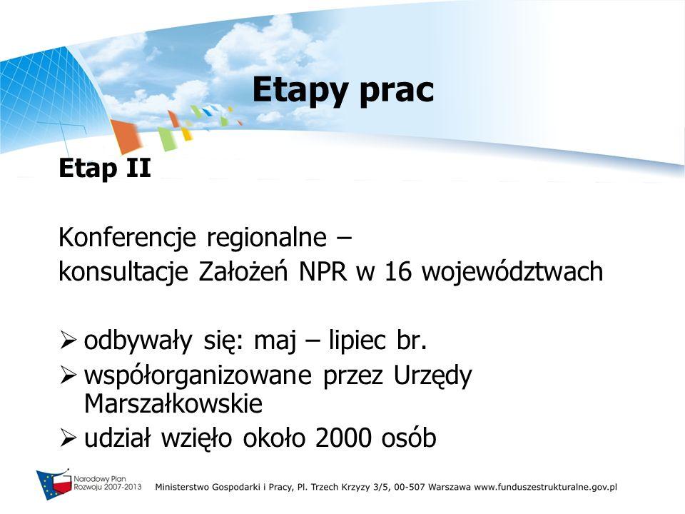 Etapy prac Etap II Konferencje regionalne – konsultacje Założeń NPR w 16 województwach odbywały się: maj – lipiec br. współorganizowane przez Urzędy M