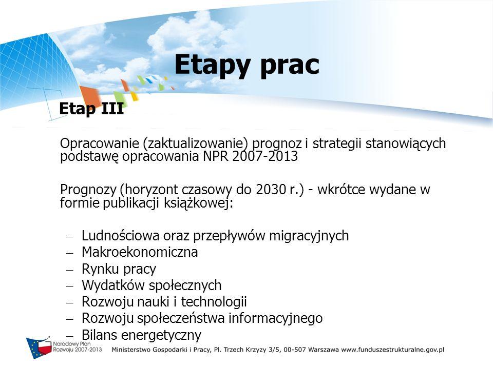 Etapy prac Etap III Opracowanie (zaktualizowanie) prognoz i strategii stanowiących podstawę opracowania NPR 2007-2013 Prognozy (horyzont czasowy do 20
