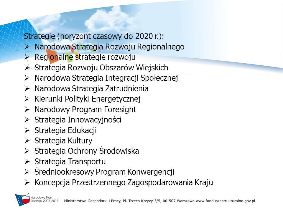 Strategie (horyzont czasowy do 2020 r.): Narodowa Strategia Rozwoju Regionalnego Regionalne strategie rozwoju Strategia Rozwoju Obszarów Wiejskich Nar
