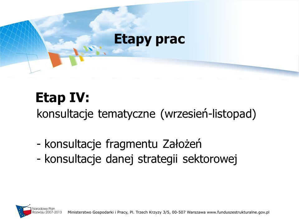 Etapy prac Etap IV: konsultacje tematyczne (wrzesień-listopad) - konsultacje fragmentu Założeń - konsultacje danej strategii sektorowej