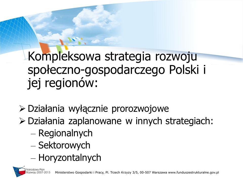 Kompleksowa strategia rozwoju społeczno-gospodarczego Polski i jej regionów: Działania wyłącznie prorozwojowe Działania zaplanowane w innych strategia