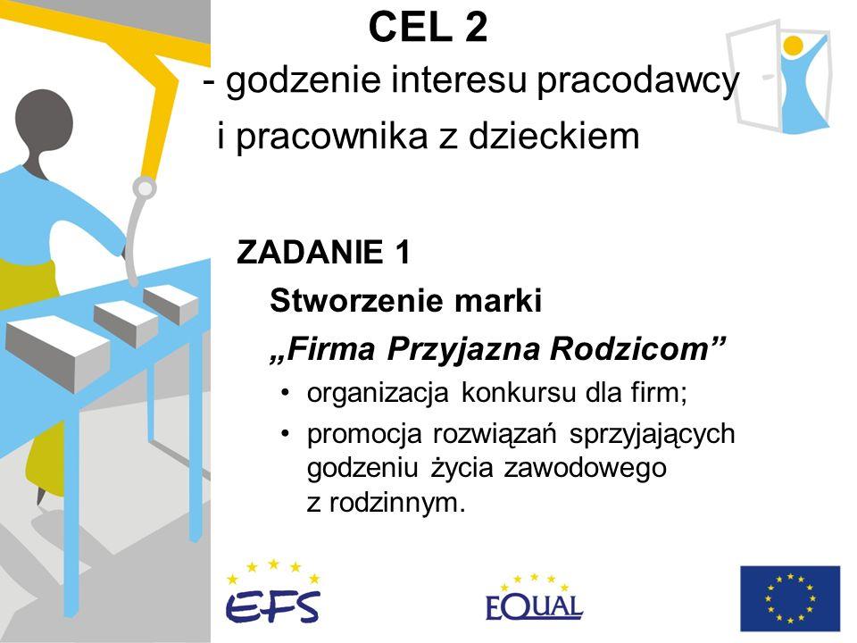 CEL 2 - godzenie interesu pracodawcy i pracownika z dzieckiem ZADANIE 1 Stworzenie marki Firma Przyjazna Rodzicom organizacja konkursu dla firm; promocja rozwiązań sprzyjających godzeniu życia zawodowego z rodzinnym.