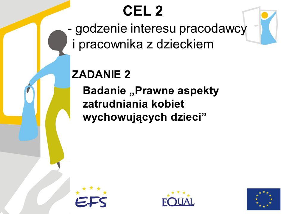 CEL 2 - godzenie interesu pracodawcy i pracownika z dzieckiem ZADANIE 2 Badanie Prawne aspekty zatrudniania kobiet wychowujących dzieci
